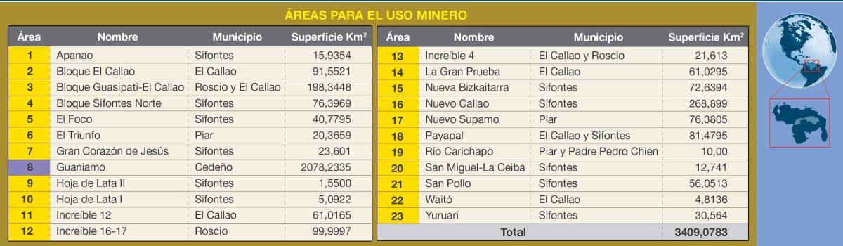 23 comunidades fueron decretadas zonas de uso minero en el AMO
