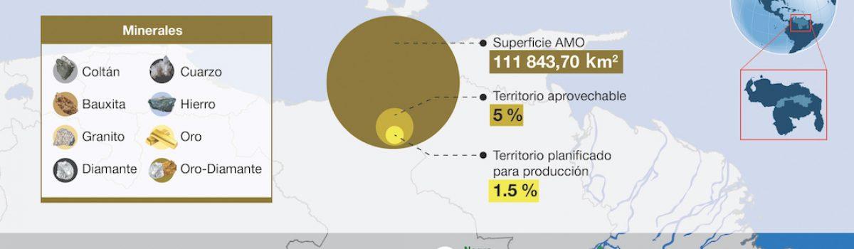 Arco Minero del Orinoco avanza con más de 50 estudios de impacto socioambiental